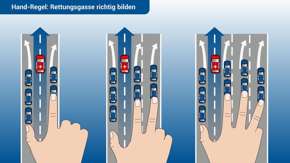 faustregel bremsweg auto